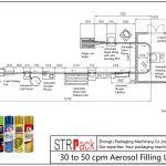 Linea di riempimento aerosol da 30 a 50 cpm