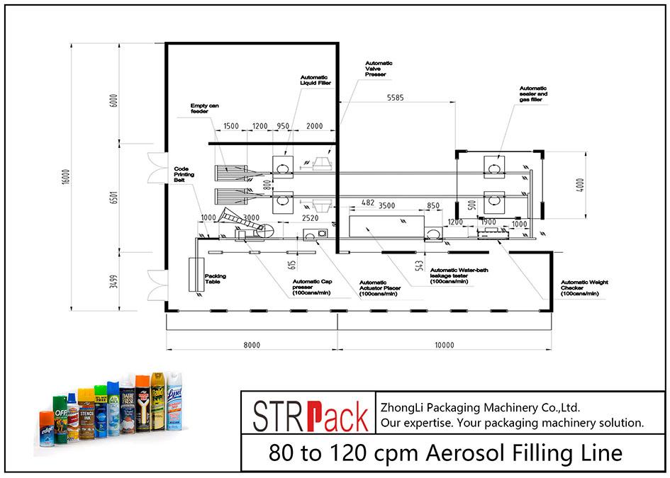 Linea di riempimento aerosol da 80 a 120 cpm