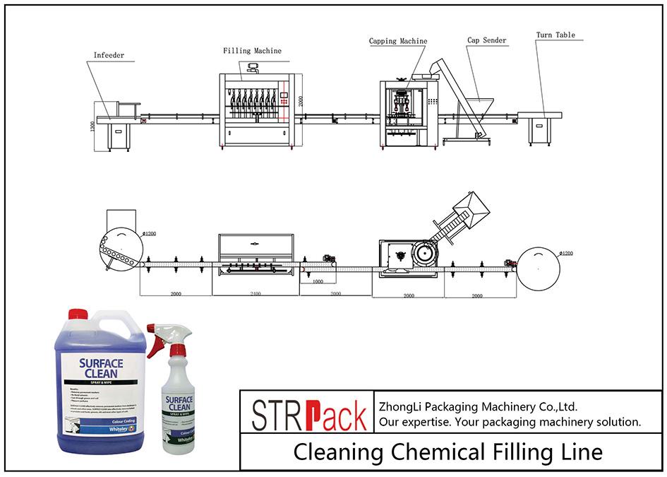 Linea di riempimento chimica per pulizia automatica