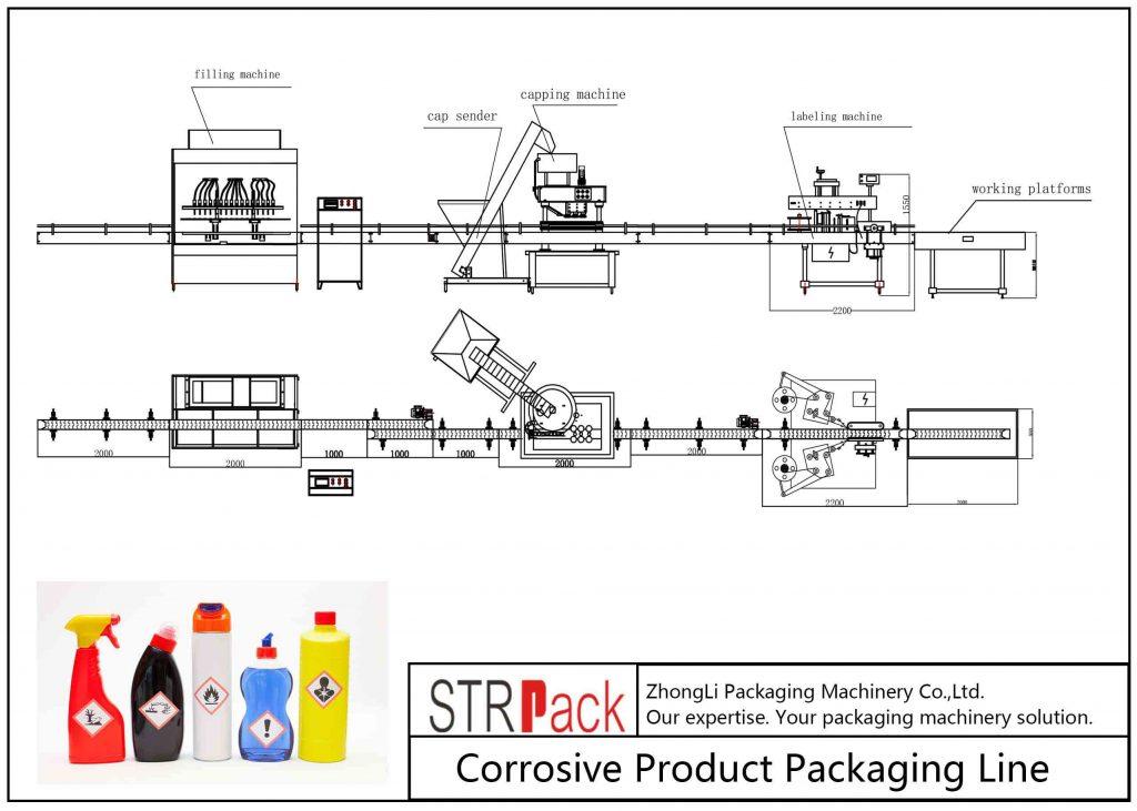 Linea di confezionamento automatica prodotti corrosivi