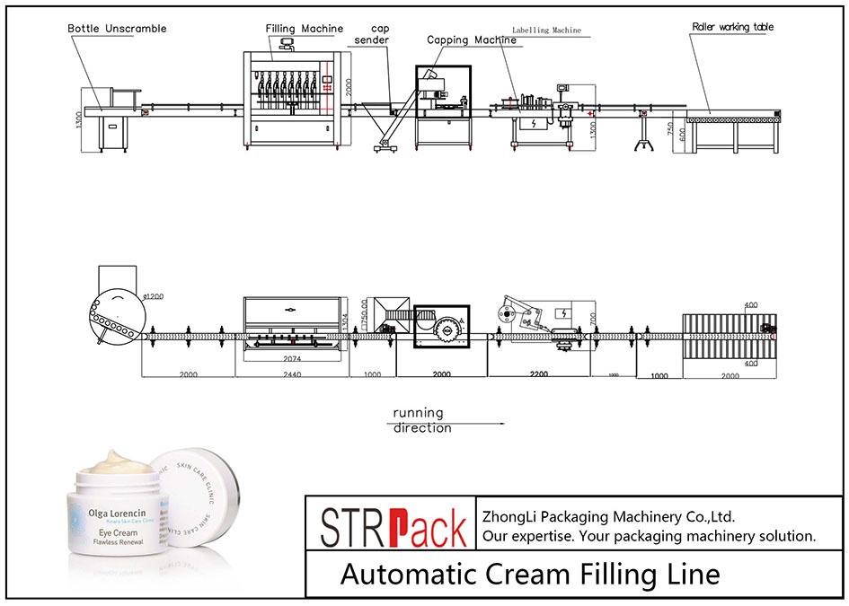 Linea di riempimento crema automatica