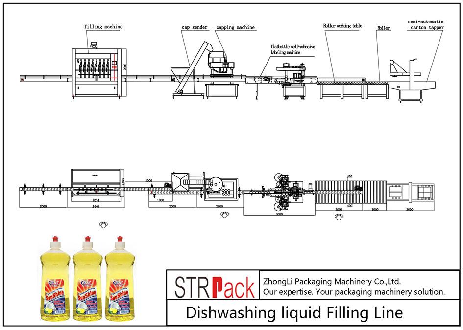 Linea di riempimento liquido per lavastoviglie automatica