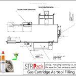 Linea di riempimento automatica per aerosol a cartuccia di gas
