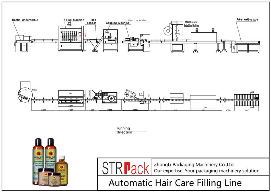 Linea di riempimento automatico per capelli