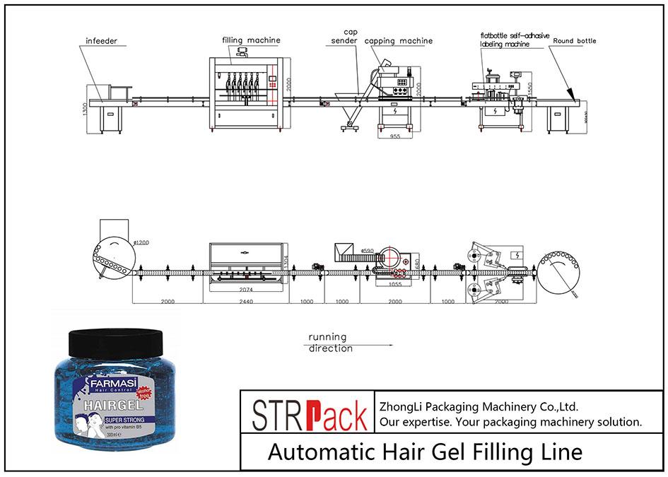Linea di riempimento automatico per gel per capelli