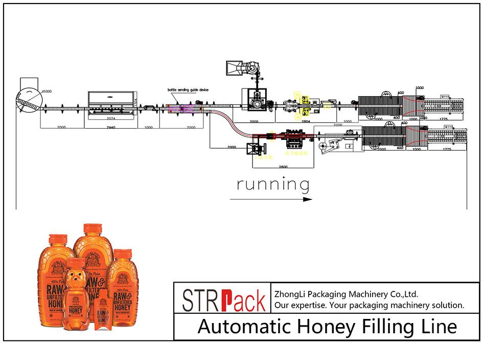 Linea di riempimento automatico del miele