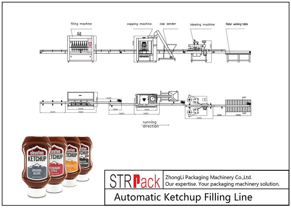 Linea di riempimento automatico di ketchup