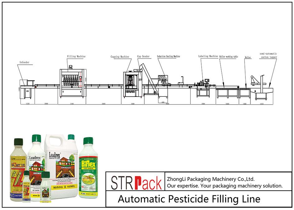 Linea di riempimento automatico di pesticidi