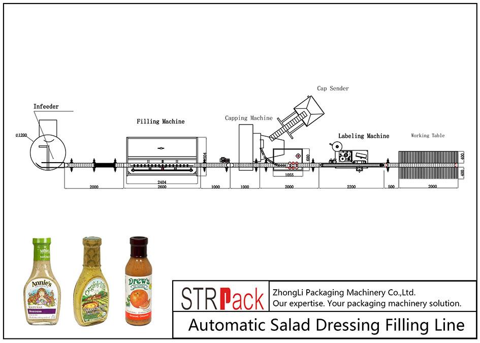 Linea di riempimento automatica per condimenti per insalata