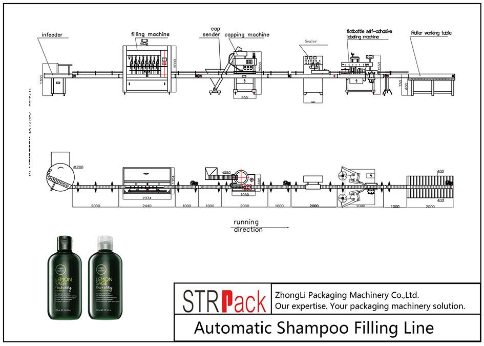 Linea di riempimento automatico per shampoo