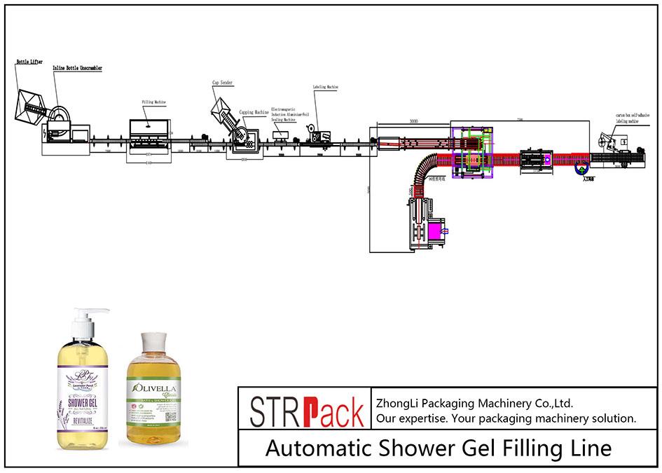 Linea di riempimento automatico per gel doccia