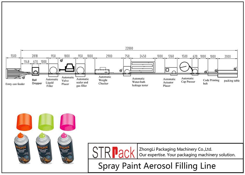 Linea di riempimento automatico per aerosol di vernice spray