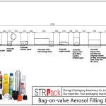Riempitrice automatica aerosol bag-on-valve